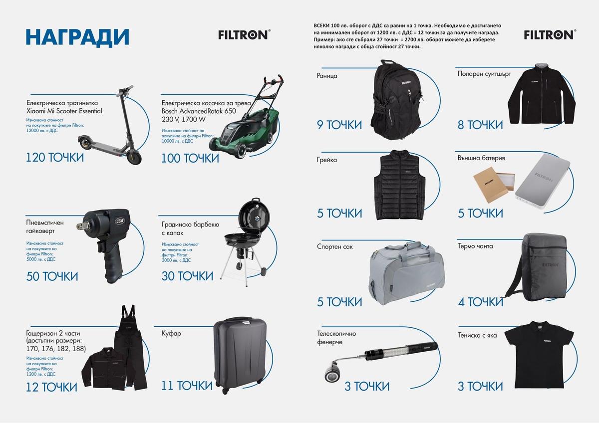 Промоция FILTRON - 01.06.2021 до 31.08.2021
